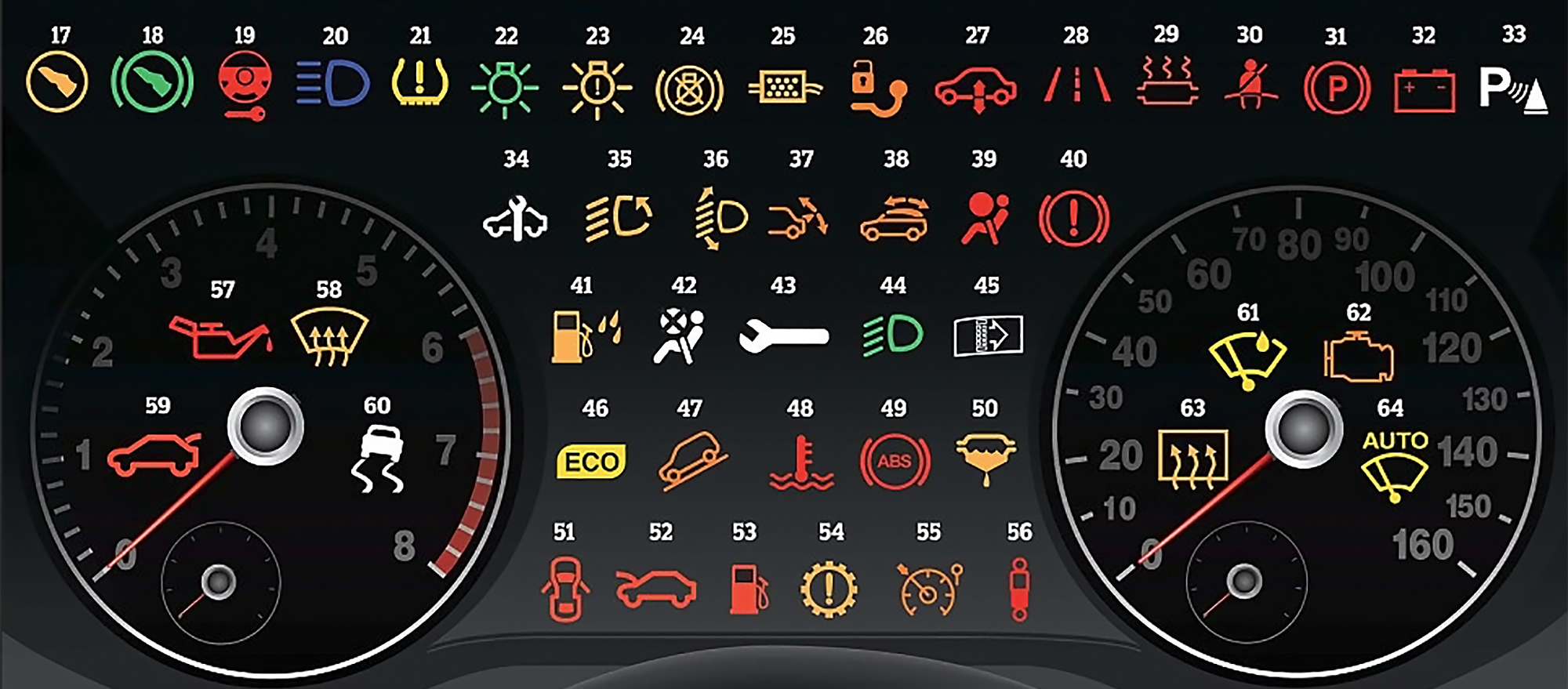 Infographic: Vehicle Warning Lights | RECOIL OFFGRID