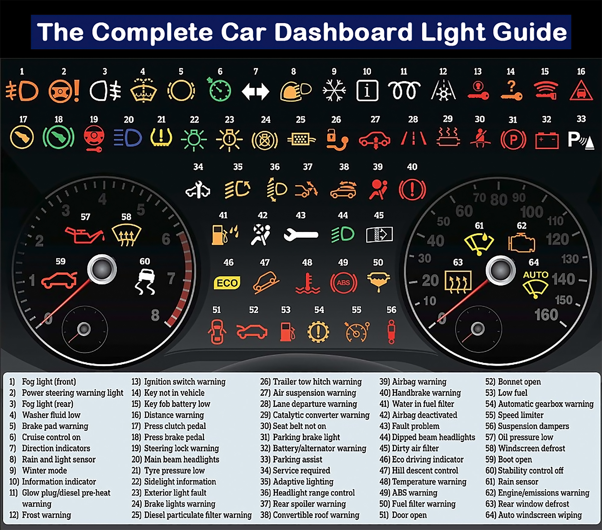 Infographic Vehicle Warning Lights Recoil Offgrid