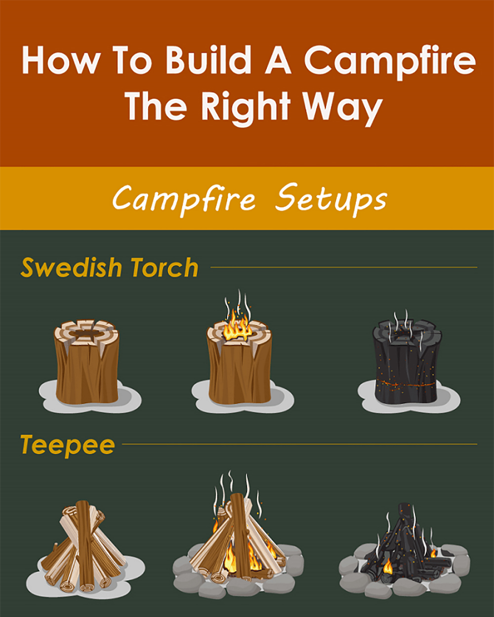 Campfire styles infographic fire wood heat weather fuel kindling tinder 2